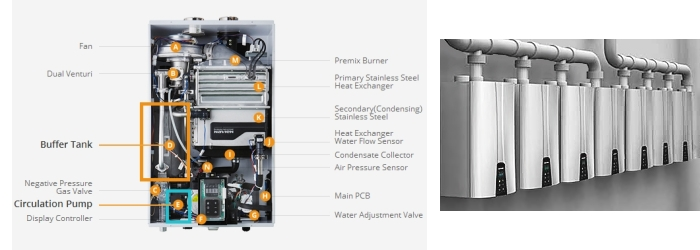 Navien systems can be installed in a cascade to meet the highest demands.